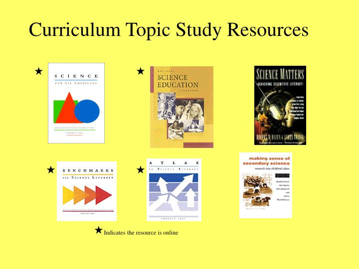 Curriculum Topic Study Resources