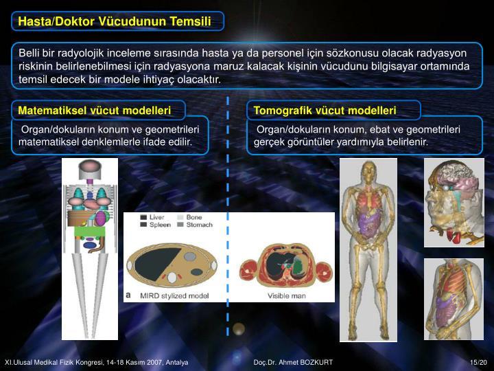 Hasta/Doktor Vücudunun Temsili