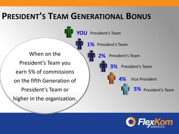 President's Team Generational Bonus