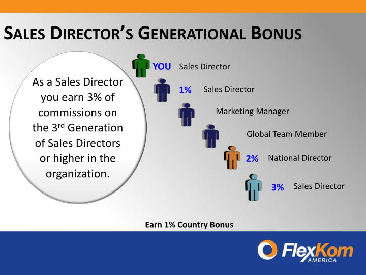 Sales Director's Generational Bonus