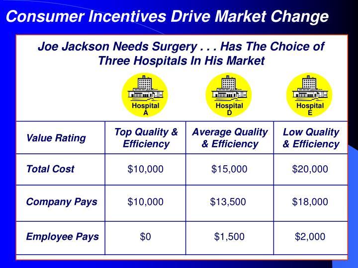 Joe Jackson Needs Surgery . . . Has The Choice of Three Hospitals In His Market