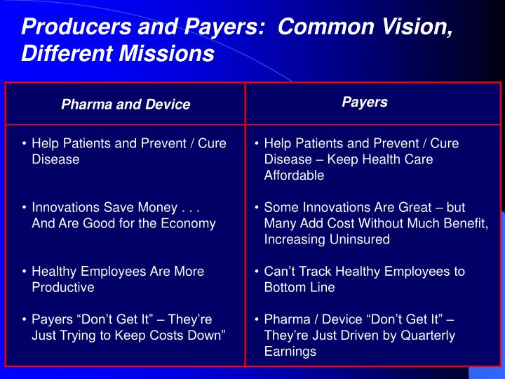 Producers and Payers:  Common Vision, Different Missions
