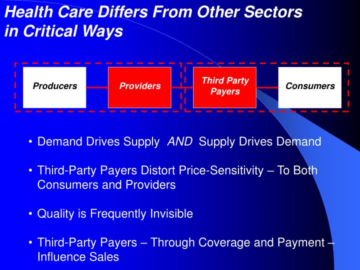 Health Care Differs From Other Sectors in Critical Ways