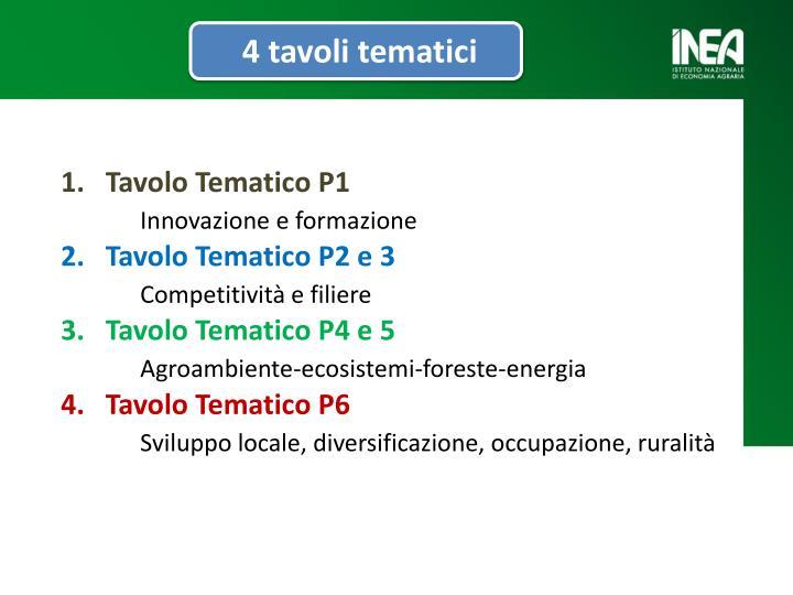 4 tavoli tematici