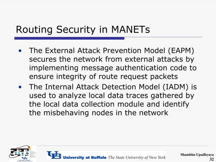 Routing Security in MANETs