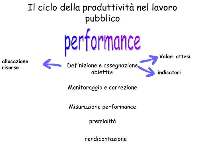 Il ciclo della produttività nel lavoro pubblico
