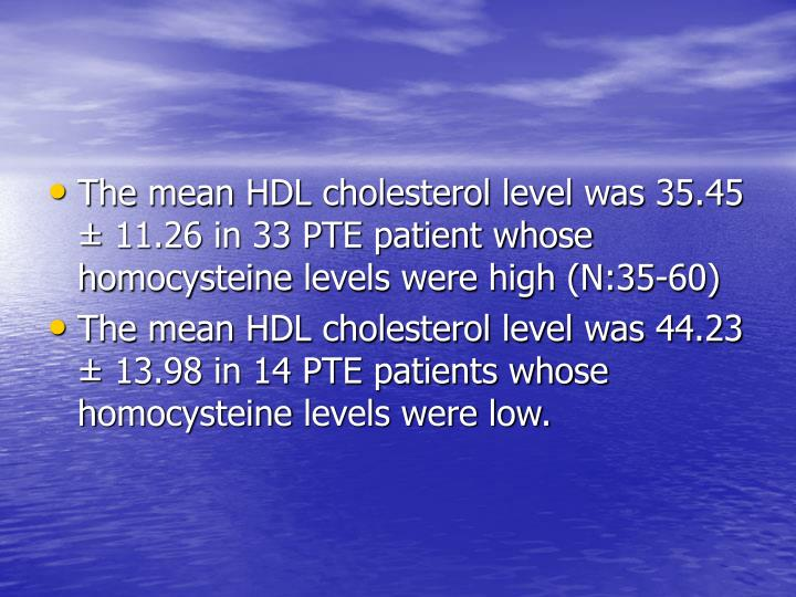The mean HDL cholesterol level was 35.45