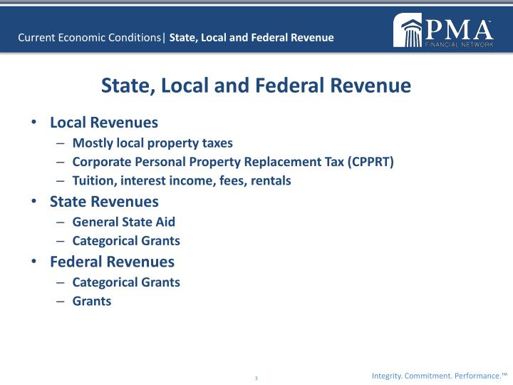 Current economic conditions state local and federal revenue