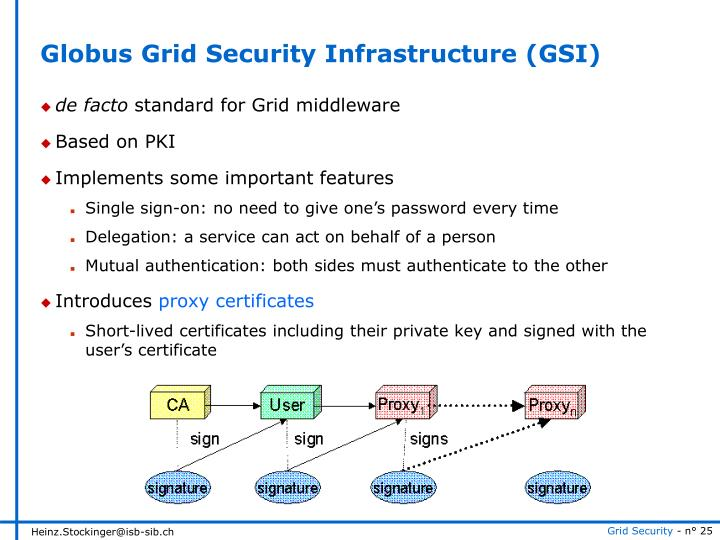 Globus Grid Security Infrastructure (GSI)
