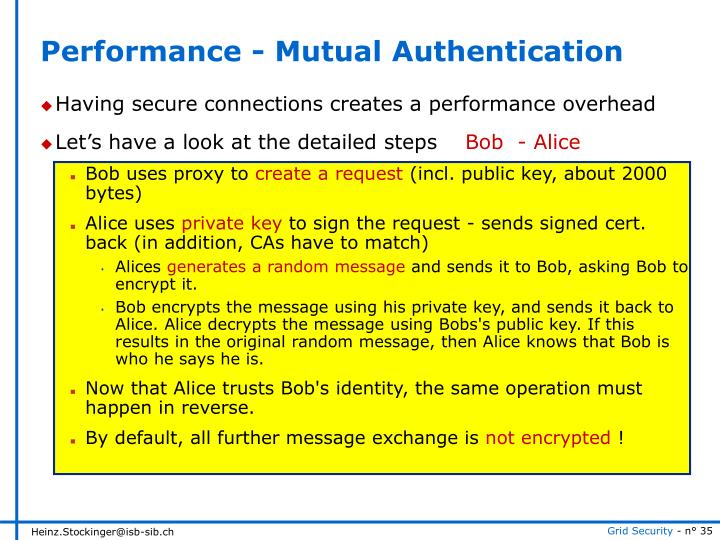 Performance - Mutual Authentication