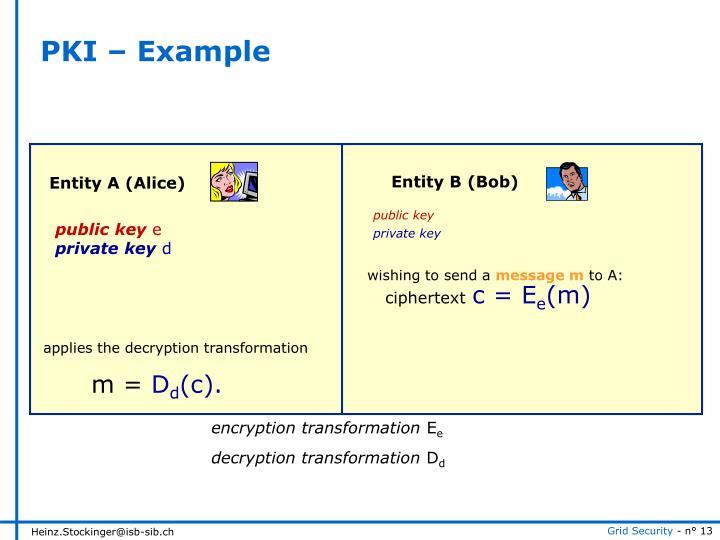 PKI – Example