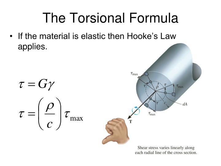 The Torsional Formula