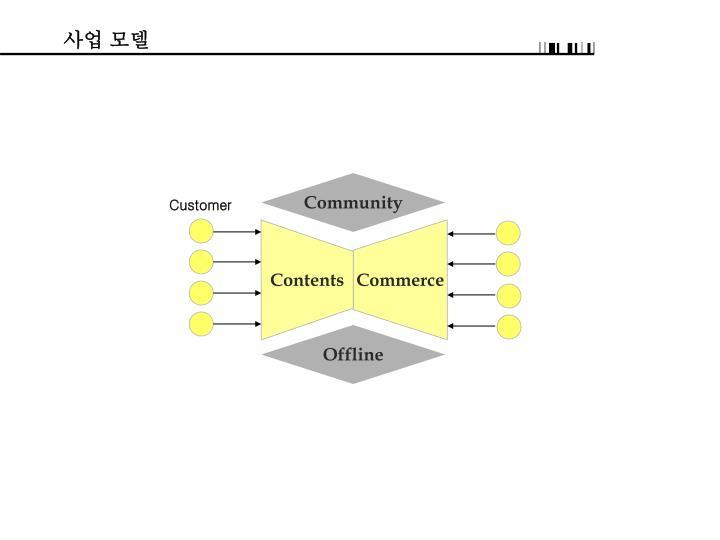 사업 모델