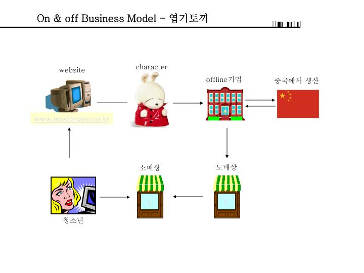 On & off Business Model -
