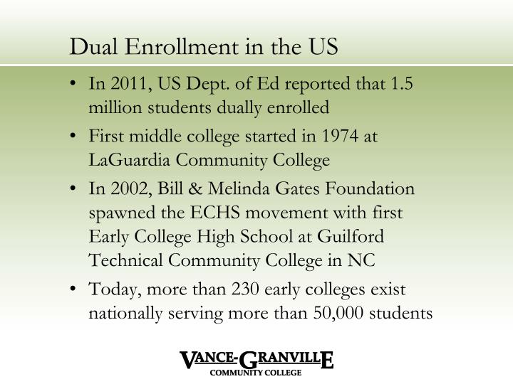 Dual Enrollment in the US