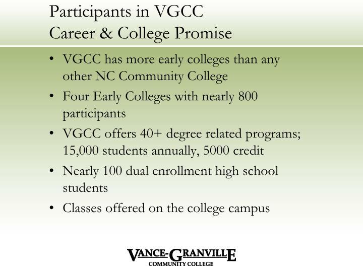 Participants in VGCC