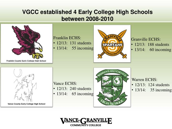 VGCC established 4 Early College High Schools between 2008-2010