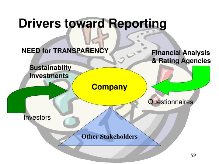 Drivers toward Reporting