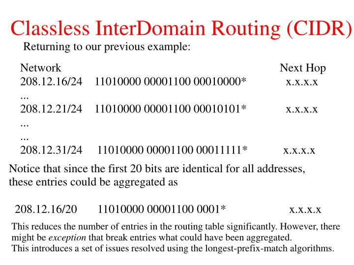 Classless InterDomain Routing (CIDR)