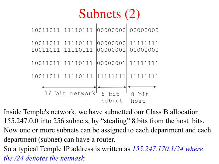Subnets (2)