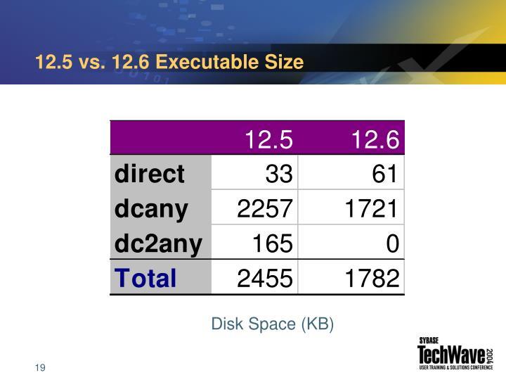 12.5 vs. 12.6 Executable Size