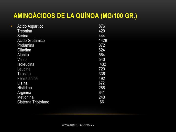 AMINOÁCIDOS DE LA QUÍNOA (mg/100 gr.)