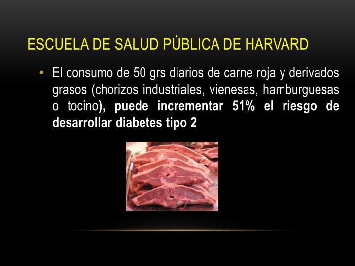 Escuela de Salud Pública de Harvard