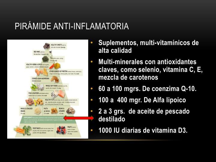 Pirámide anti-inflamatoria