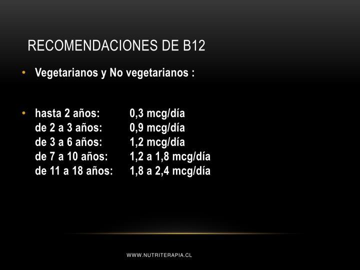 Recomendaciones de B12