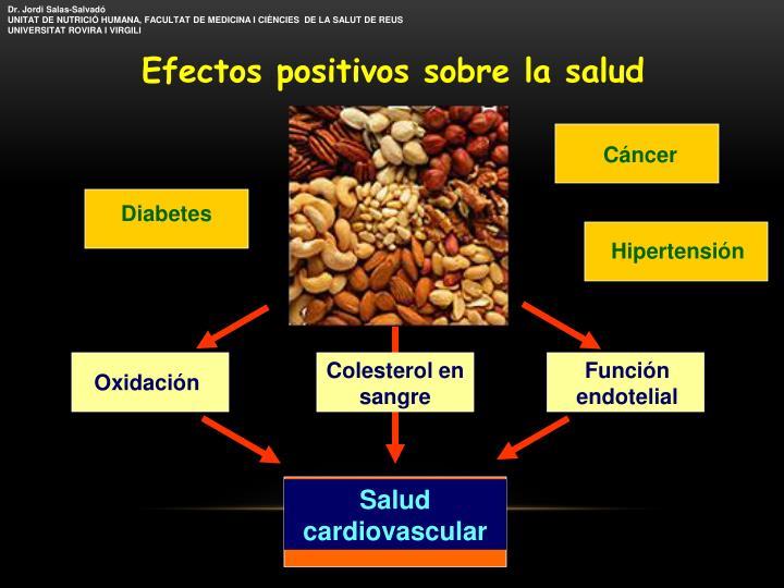 Dr. Jordi Salas-Salvadó