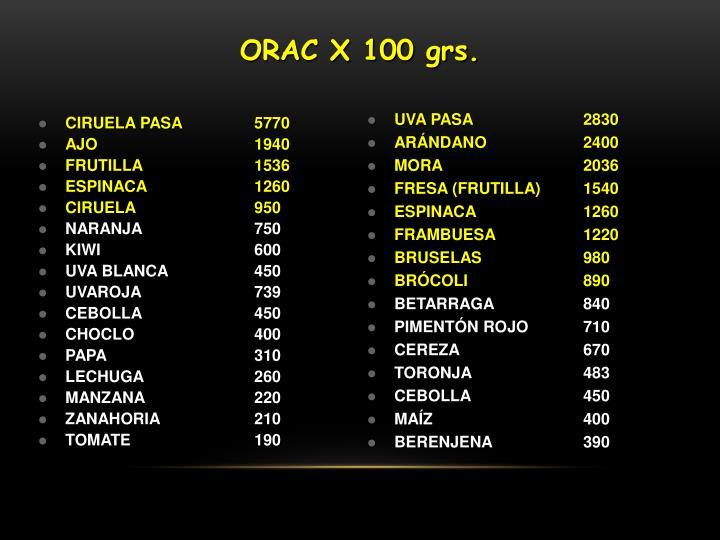 ORAC X 100 grs.