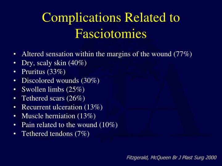 Complications Related to Fasciotomies