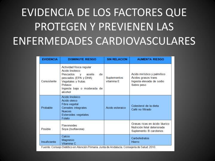 EVIDENCIA DE LOS FACTORES QUE PROTEGEN Y PREVIENEN LAS ENFERMEDADES CARDIOVASCULARES