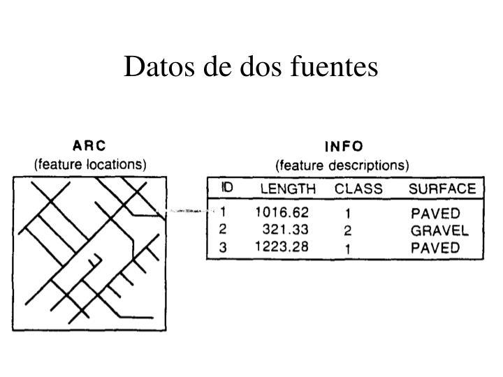 Datos de dos fuentes