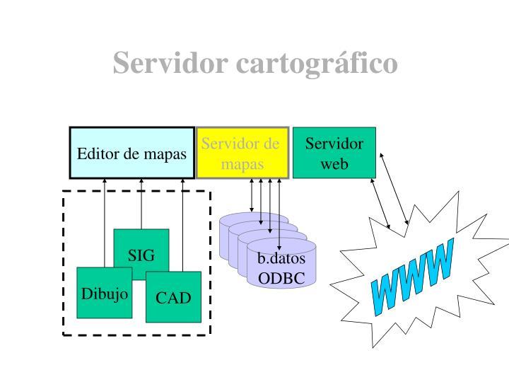 Servidor cartográfico