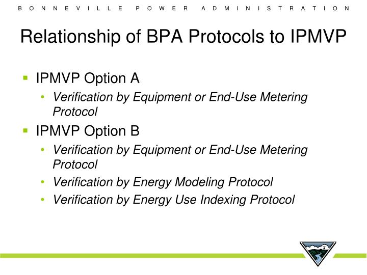 Relationship of BPA Protocols to IPMVP