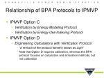 relationship of bpa protocols to ipmvp1