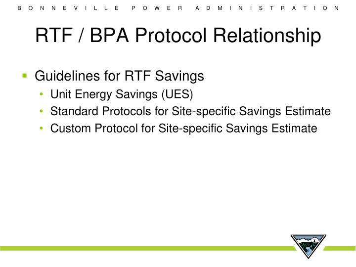 RTF / BPA Protocol Relationship