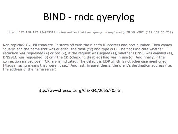 BIND -