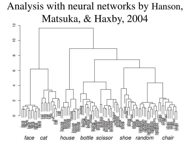 Analysis with neural networks by
