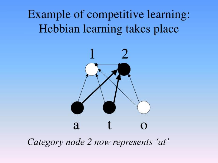 Example of competitive learning: