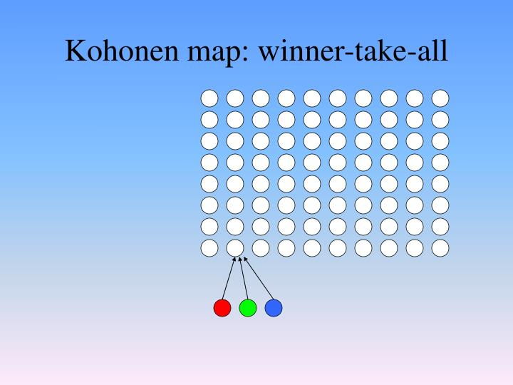 Kohonen map: winner-take-all