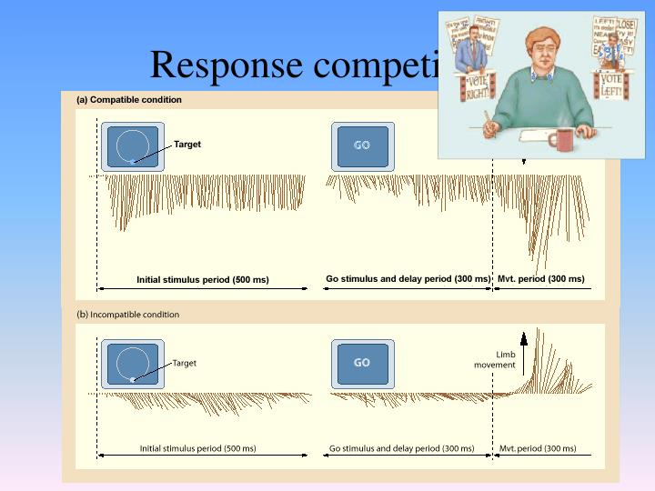 Response competition
