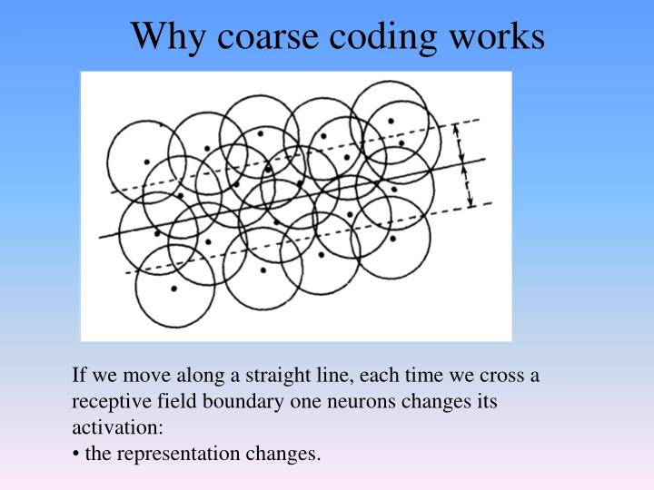 Why coarse coding works