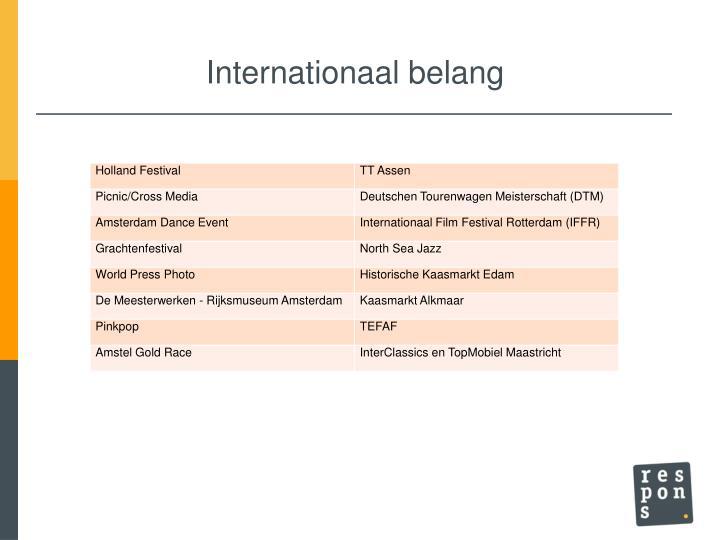 Internationaal belang