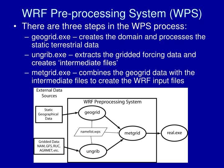 WRF Pre-processing System (WPS)