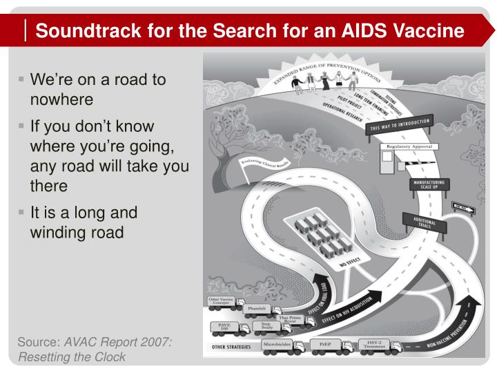 Soundtrack for the Search for an AIDS