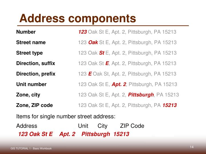 Address components