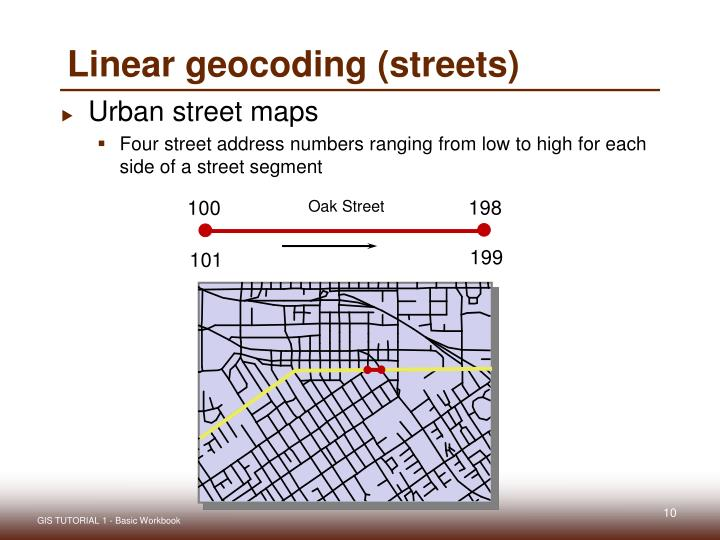 Linear geocoding (streets)