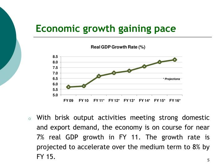 Economic growth gaining pace